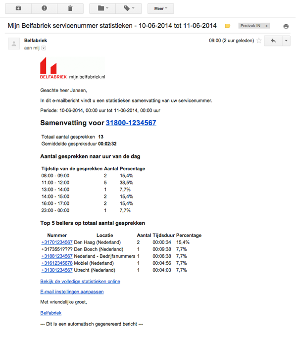 Screenshot van een Belfabriek e-mailrapportage in uw mail programma.