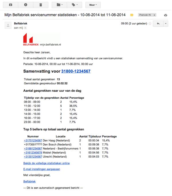 Screenshot van een Belfabriek e-mailrapportage in uw mail programma.