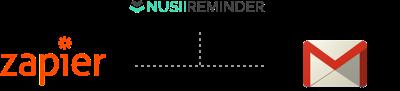 Nusii Reminder Integration to Gmail
