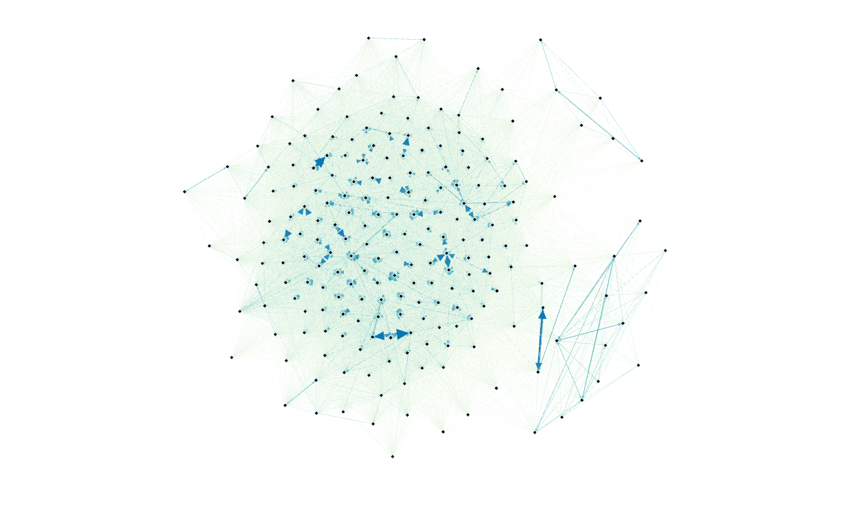 Gephi Cluster Before