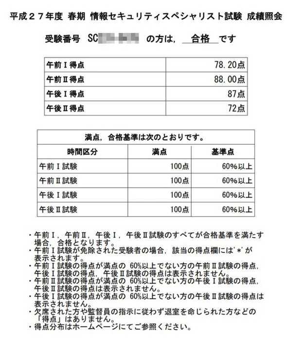 成績照会画面に合格と点数の内訳が表示されている画像