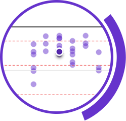 Grafico ilustrativo.