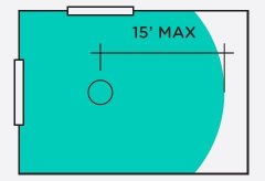Glass Break setup diagram