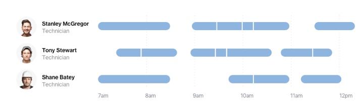 Gantt chart slim