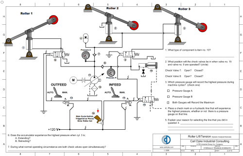advanced hydraulics troubleshooting  u0026 motion control