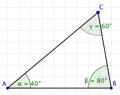 Dopočítejte délky stran a a b