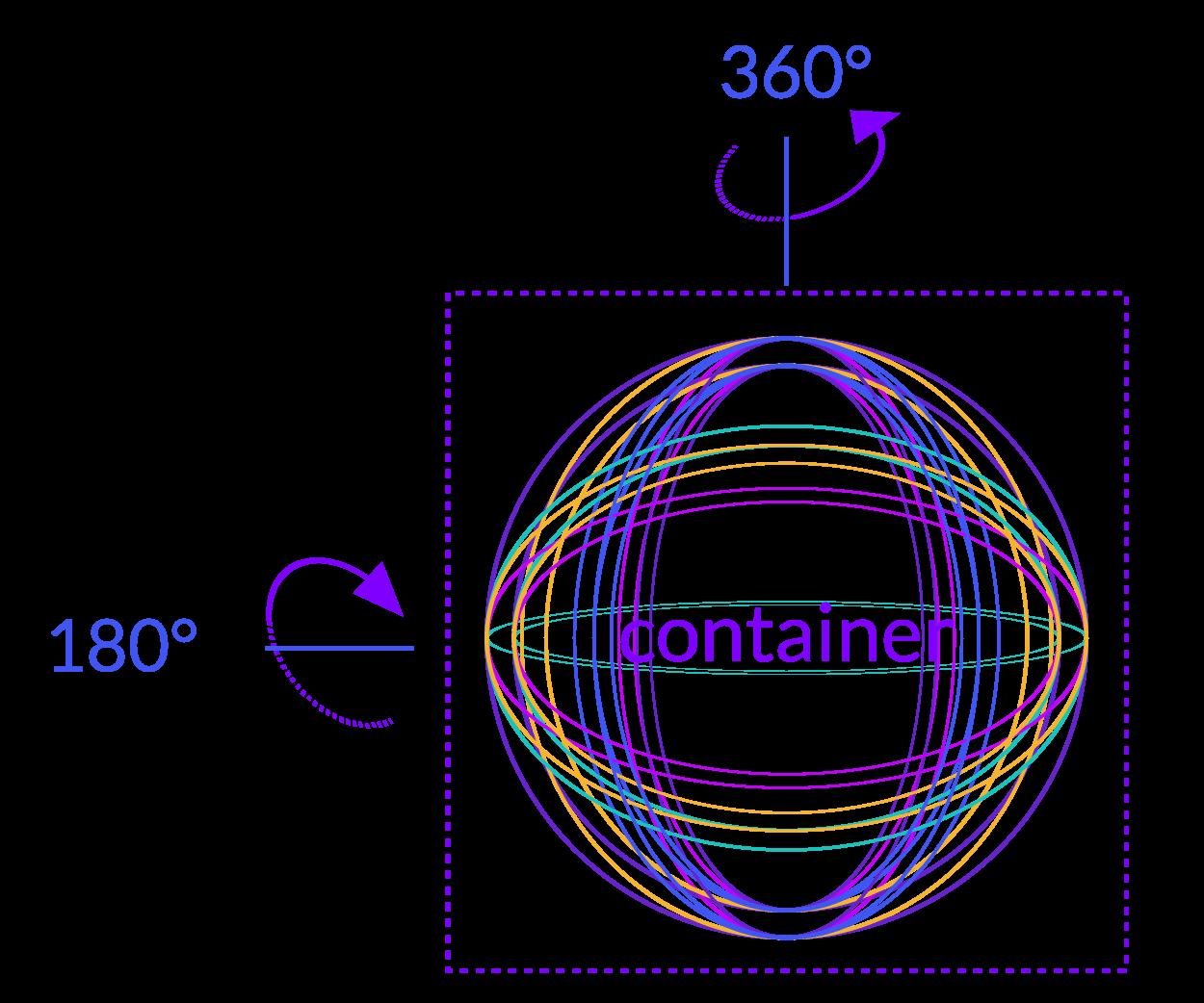 Illustration of basic animation movements