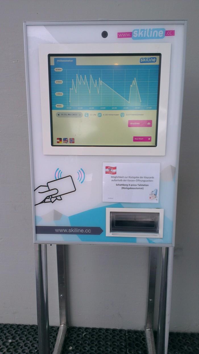 Skiline kiosk with graph