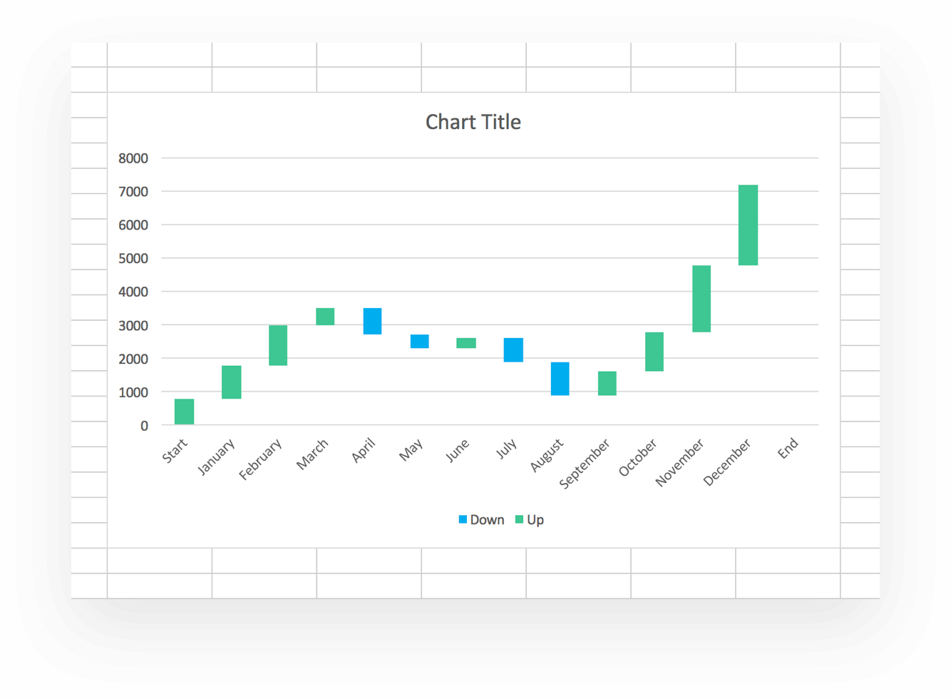 Waterfall chart excel template how to tips teamgantt getting rid of white space ccuart Choice Image
