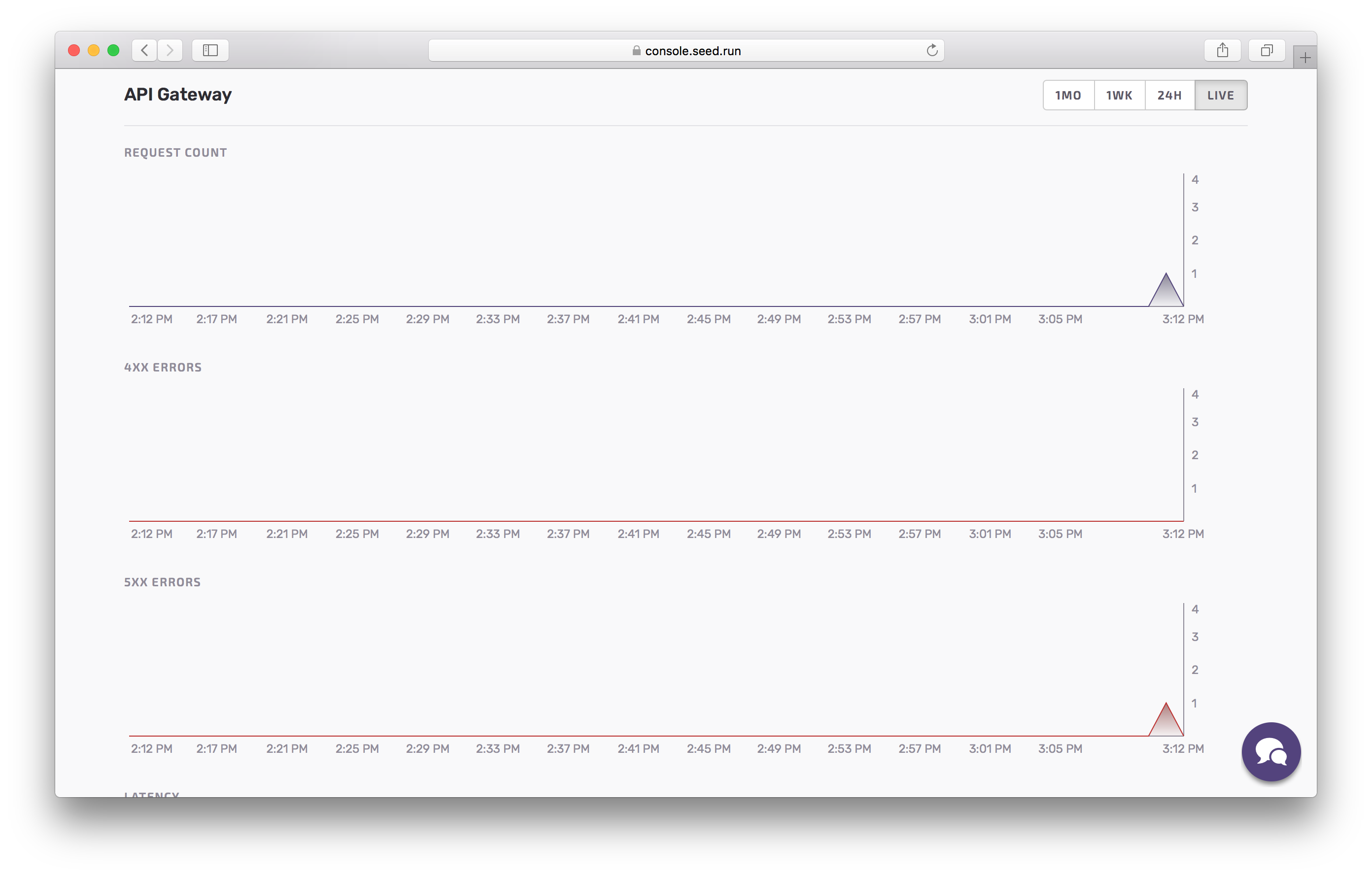 View API metrics in prod screenshot