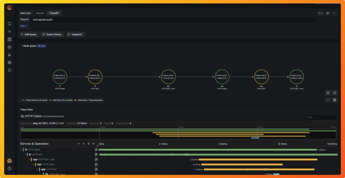 Querying a trace on Grafana Tempo using a Trace ID