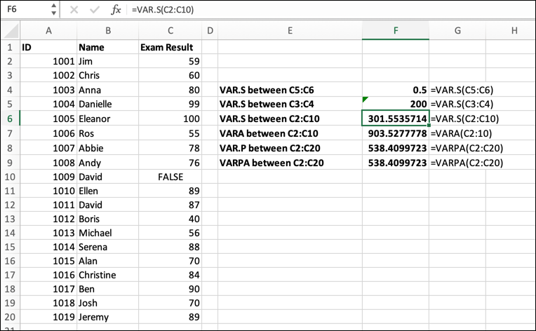 An Excel spreadsheet containing data for student ID, student name, and exam result