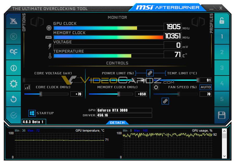 MSI Afterburner 4.6.3 Beta with GeForce RTX 3080