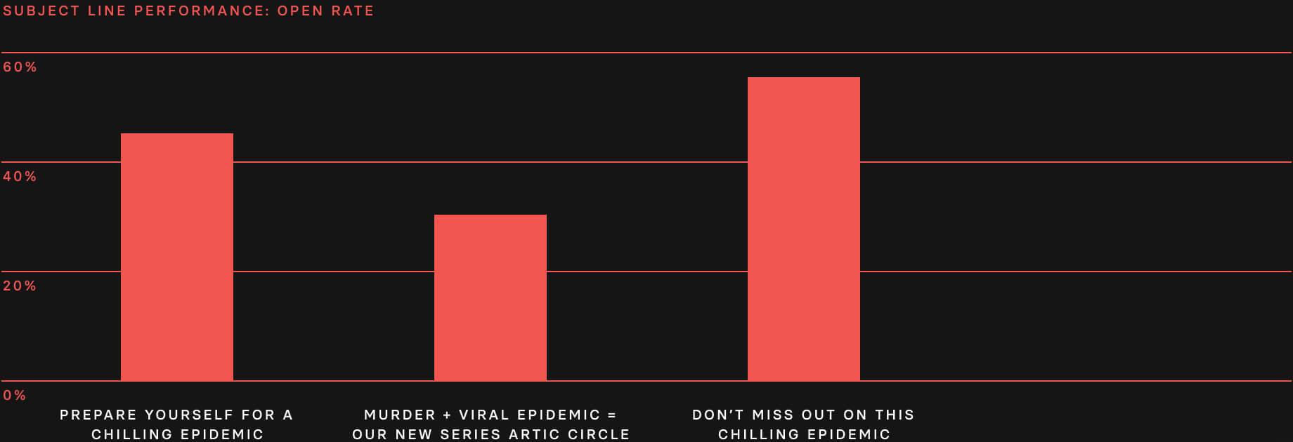 Topic SA Graph1 Image