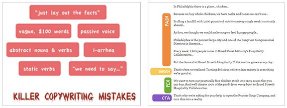 killer copywriting slides
