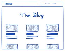 Esboço de um blog