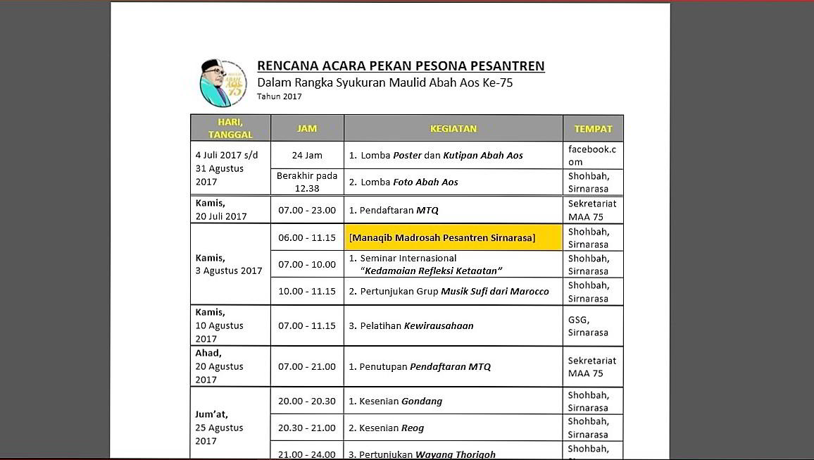Rencana Acara Maulid Abah Aos ke-75