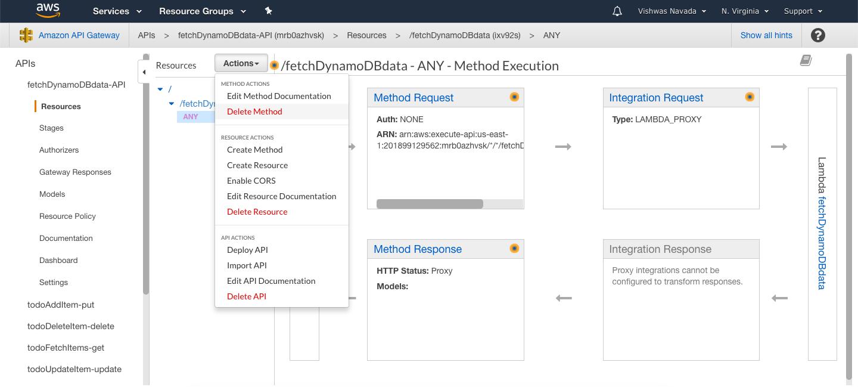 Setting up methods for API Gateway