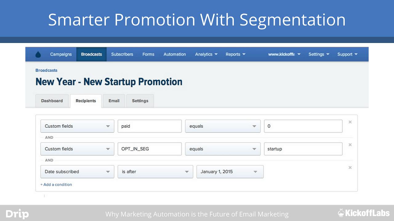 smarter promotions