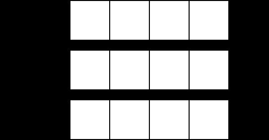 使用陣列實作稀疏矩陣