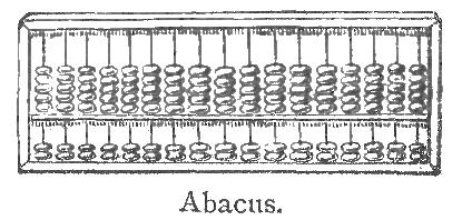 Abacus Sketch