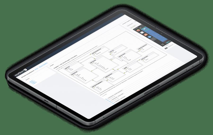 smartlearn - Sicheres und praxisnahes IT-Prüfungssystem