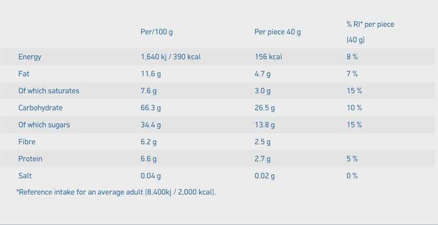 Barre d'avoine biologique à la grenade, fraise, cerise, canneberge et myrtille - 40g