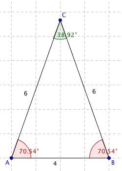 Rovnoramenný trojúhelník. Červeně jsou vyznačeny shodné úhly
