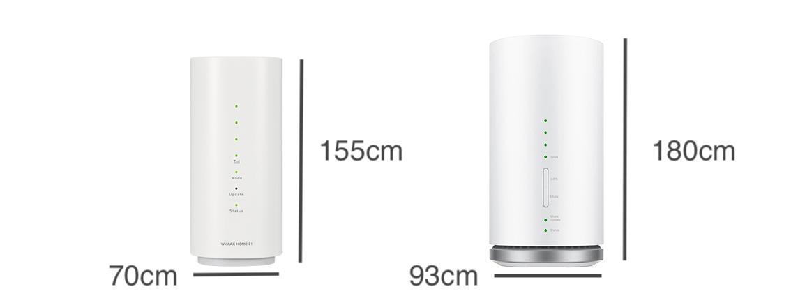 HOME01とL01sのサイズ比較