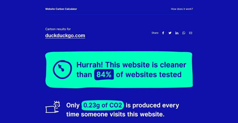 Website carbon calculator