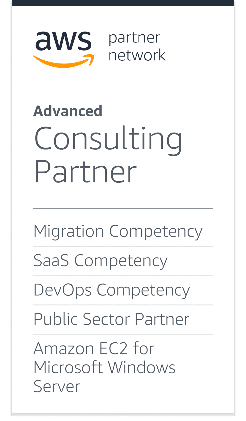 Advanced Amazon Web Services Partner
