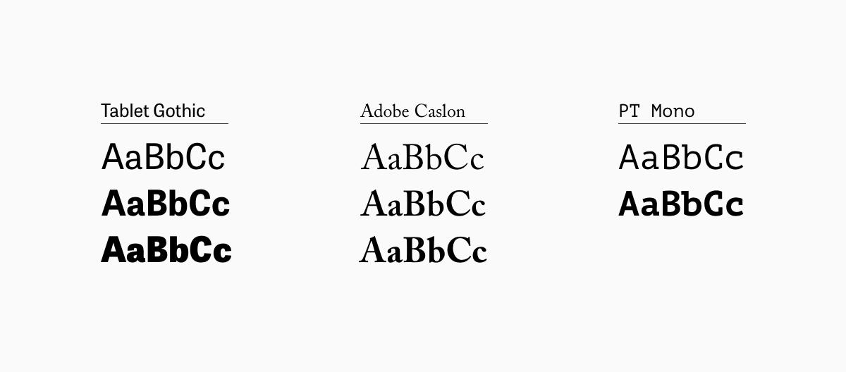Showcase of typefaces used