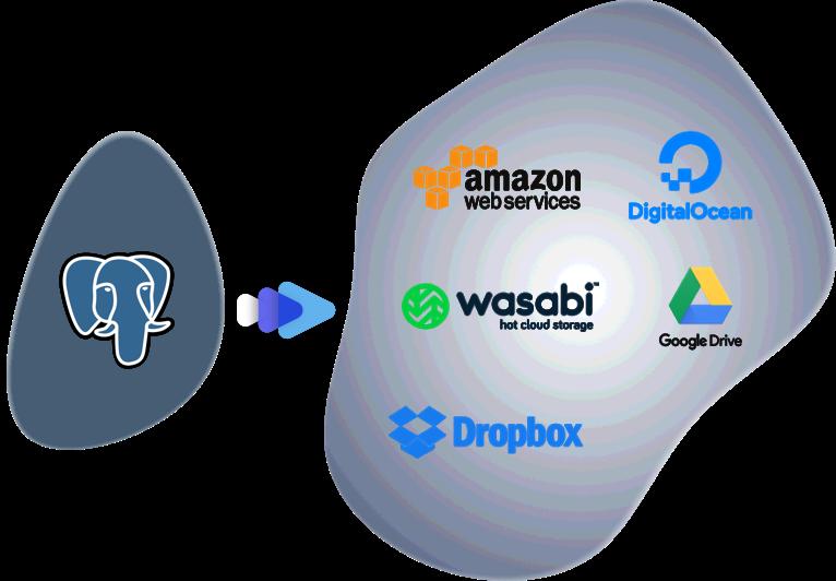 The Ultimate PostgreSQL Database Backup Script