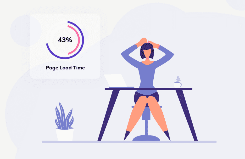 Image for Does Sparq affects Page Load Time?
