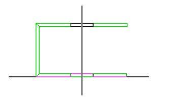 Geometric dependency