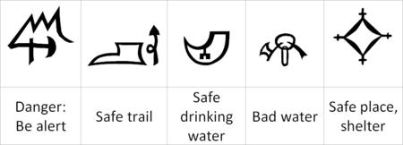 Dethek tracking symbols