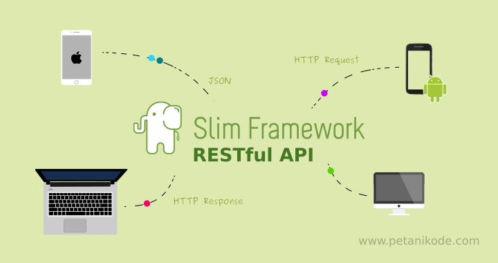Cara Upload File di Slim Framework