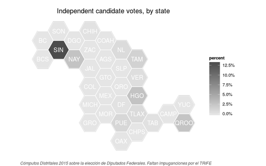 Equal area hexbin of Independent votes
