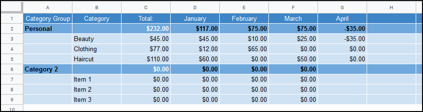 The script will run and data will be enterd into your YNAB_Category_Data sheet