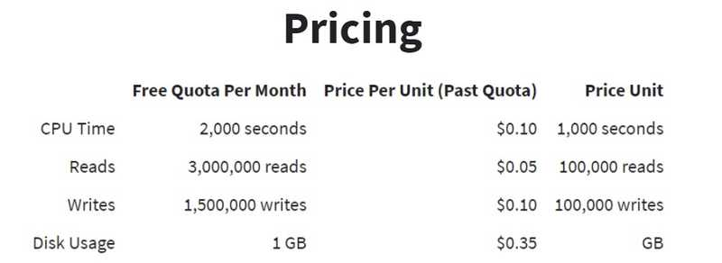Unbounded Cloud pricing