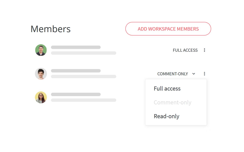 Enterprise wiki access rights
