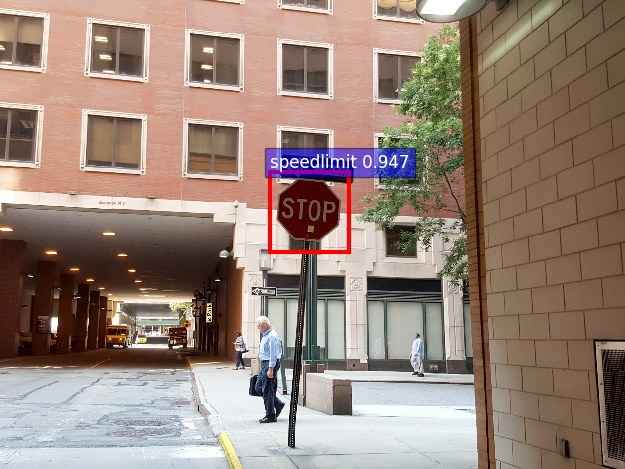 Image of a stop sign with a post-it note over the text