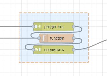 Неправильный набор узлов для создания подпотока