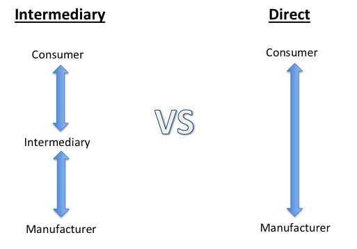 intermediary-vs-direct