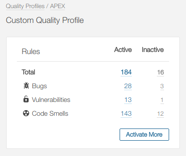 Create your own Quality Profile on the CodeScan platform
