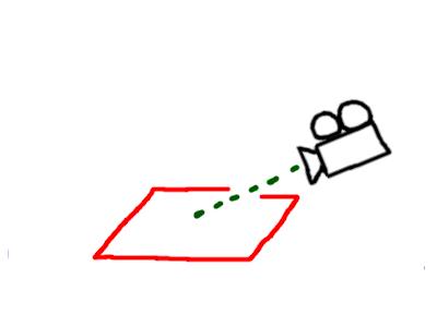 Ground Alignment
