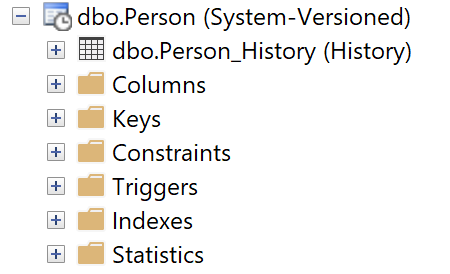 SSMS Object Explorer showing the Person table and its nested history table