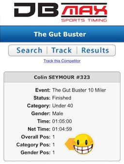Gut Buster 2016 Results - Saving this for posterity, just in case they change