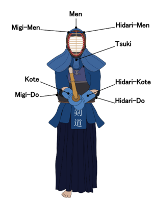 armure en Kendo (bogu)