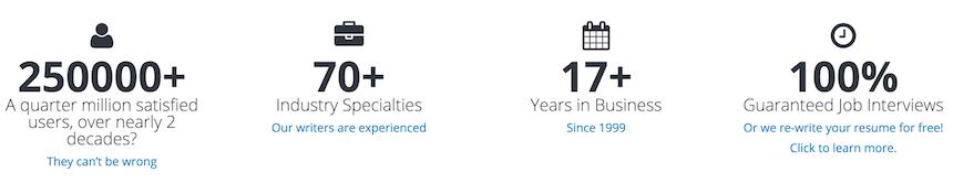 ResumeWriters.com statistics